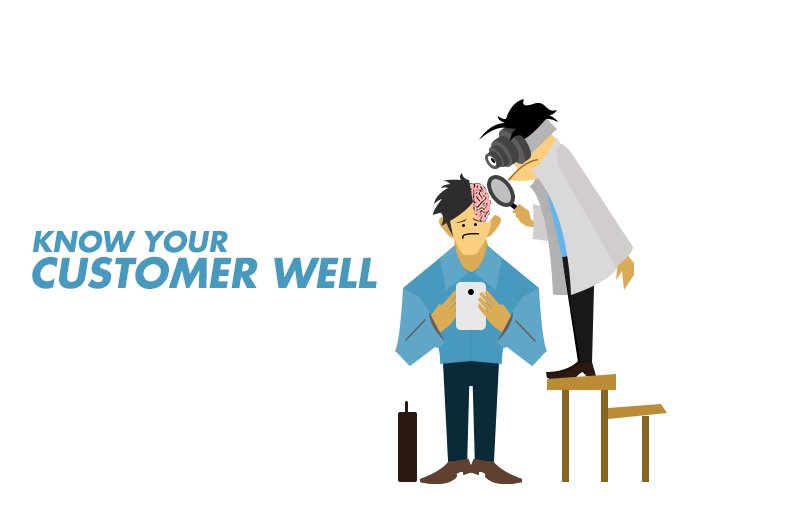 Know Your Customer Well