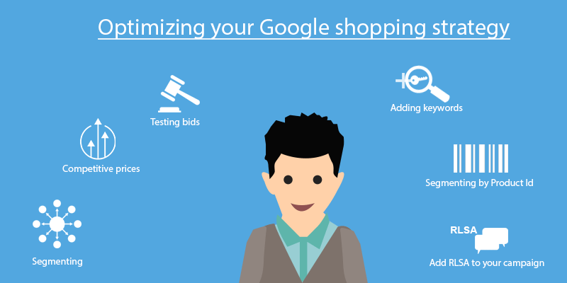 Google shopping strategy