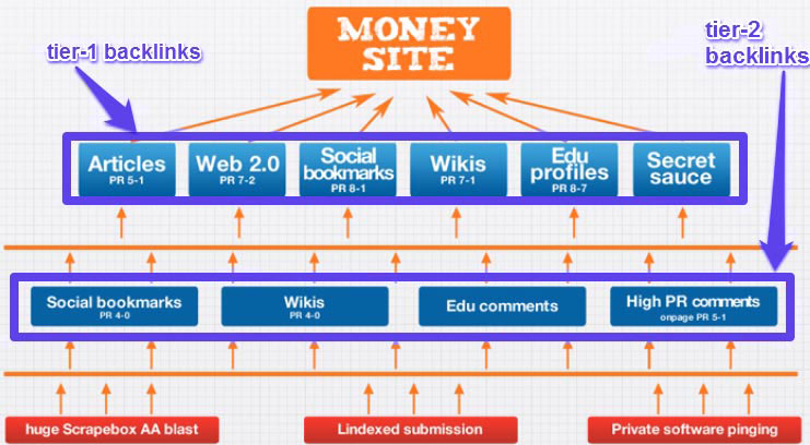 money site